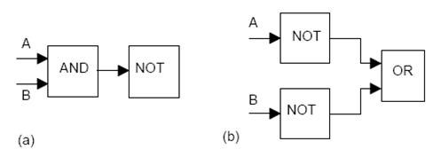 الدرس الثالث : مرجع التعليمات : INSTRUCTIONS REFERENCE Image_28