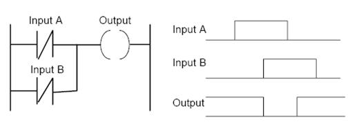 الدرس الثالث : مرجع التعليمات : INSTRUCTIONS REFERENCE Image_29