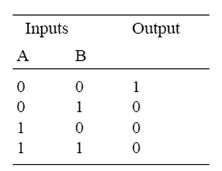 الدرس الثالث : مرجع التعليمات : INSTRUCTIONS REFERENCE Image_30