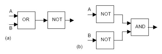 الدرس الثالث : مرجع التعليمات : INSTRUCTIONS REFERENCE Image_31