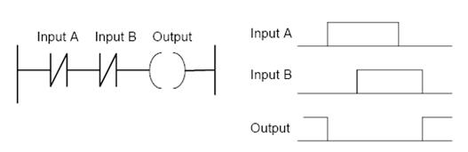 الدرس الثالث : مرجع التعليمات : INSTRUCTIONS REFERENCE Image_32