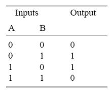 الدرس الثالث : مرجع التعليمات : INSTRUCTIONS REFERENCE Image_33