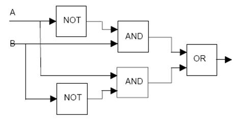 الدرس الثالث : مرجع التعليمات : INSTRUCTIONS REFERENCE Image_34