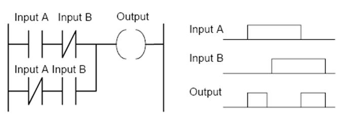 الدرس الثالث : مرجع التعليمات : INSTRUCTIONS REFERENCE Image_35