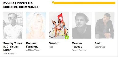 Голосование за Серебро 02131410