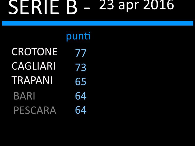 Campionato di calcio  Serie B - Pagina 2 Classi10