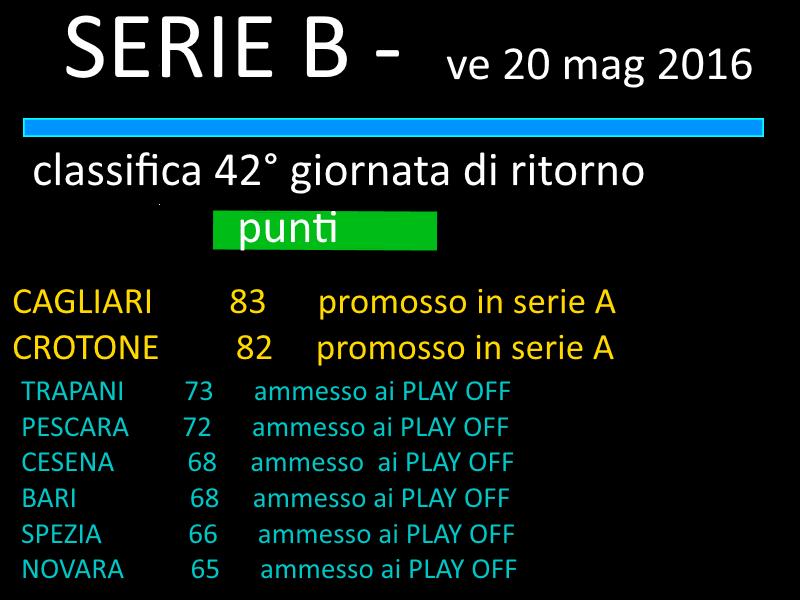 Campionato di calcio  Serie B Trapan10