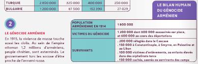 Pour papoter en Histoire-Géographie tous ensemble ! - Page 39 Genoci10