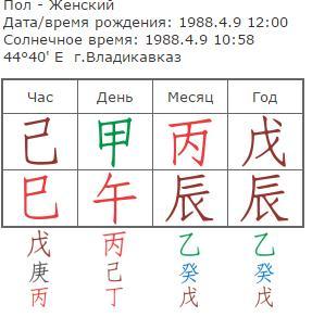 Обучение Карта 8 Image116