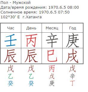 Обучение Карта 23 Image131
