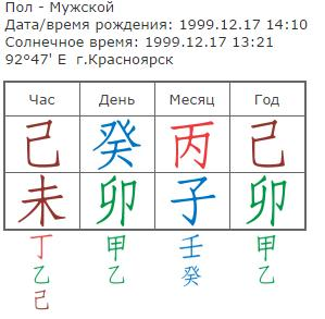 Обучение Карта 29 Image137