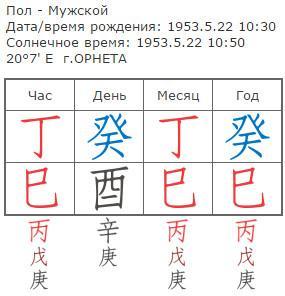 Обучение Карта 33 Image141