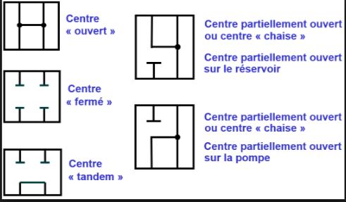 échauffement hydraulique - Page 2 Captur13