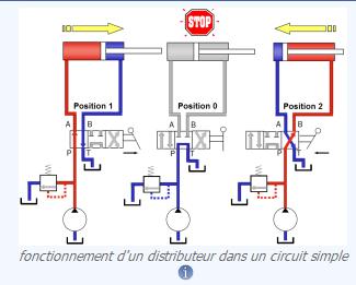 échauffement hydraulique - Page 2 Captur14