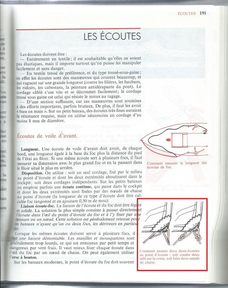 BISQUINE au 1/40 Kit Billing Boats modifié Xavero - Page 8 Cours_11