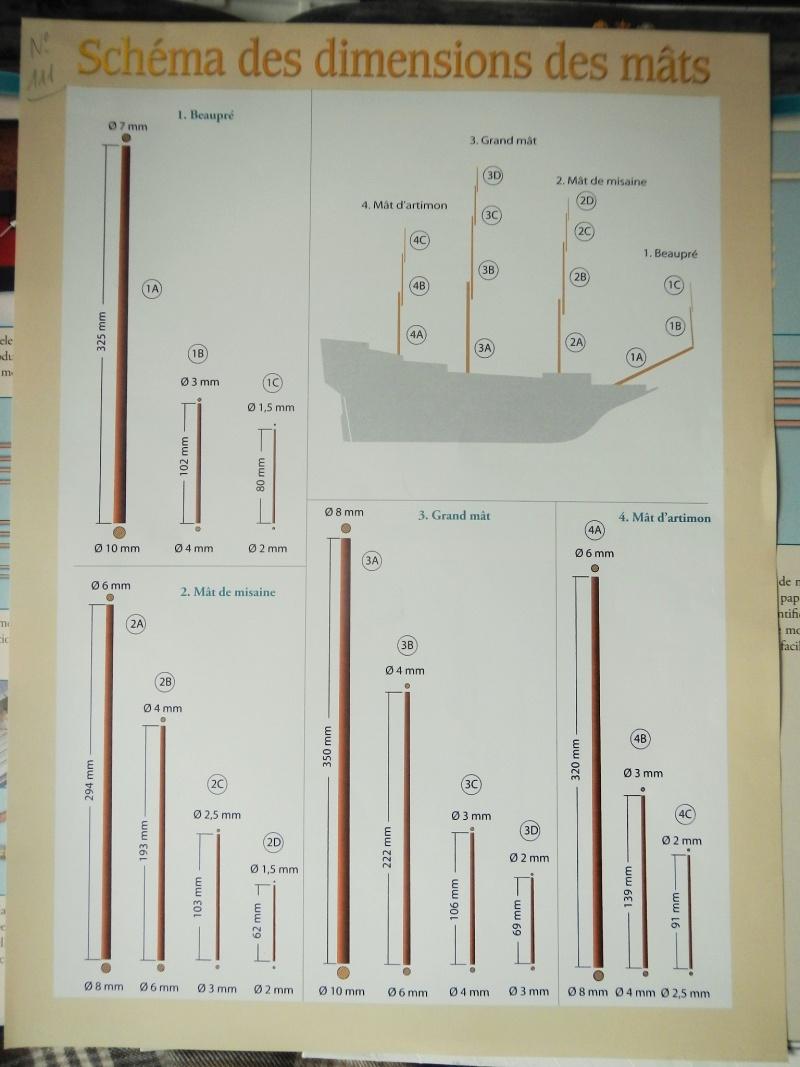 """Construction du """"Sovereign of the Seas"""" (SotS) au 1/84 (Partie 2)  - Page 20 Dscn3959"""