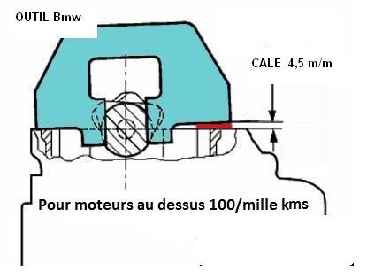 [ bmw e36 316i m43 an 1998 ] Modèle de culasse et calage distribution - Page 3 11_m_412