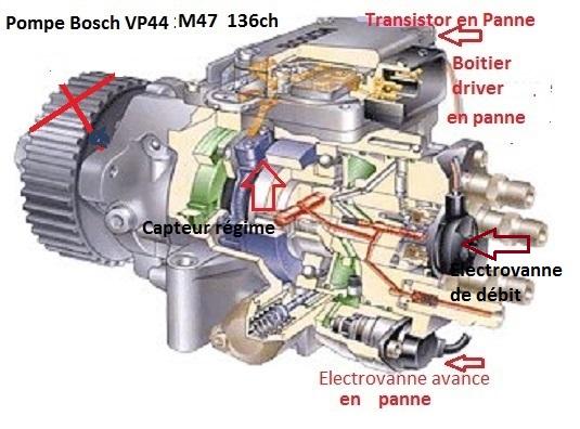 [ BMW E46 320d 136cv M47 an 2001 ]  démarre plus même après changement de pompe injection (Résolu) 13_vp_11