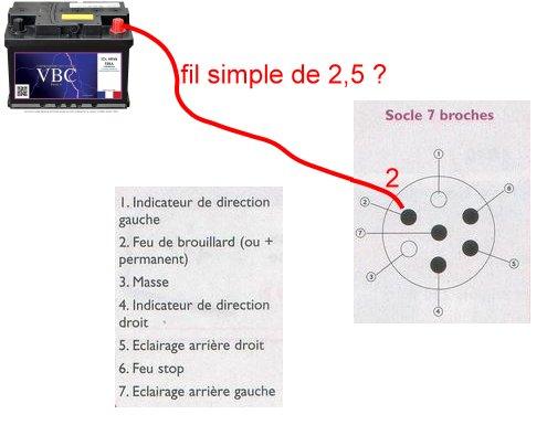 Modification faisceau 12v - Page 3 Branch10
