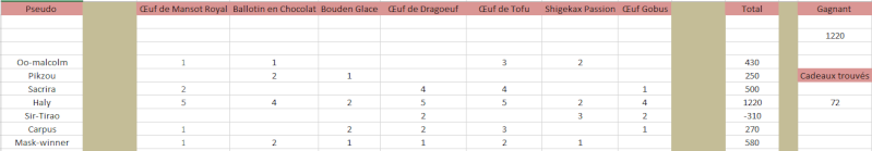 [Terminé] Chasse aux oeufs :3 Chasse10