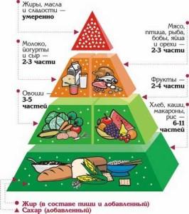 Практическое применение в приготовлении пищи. Aea-a-12