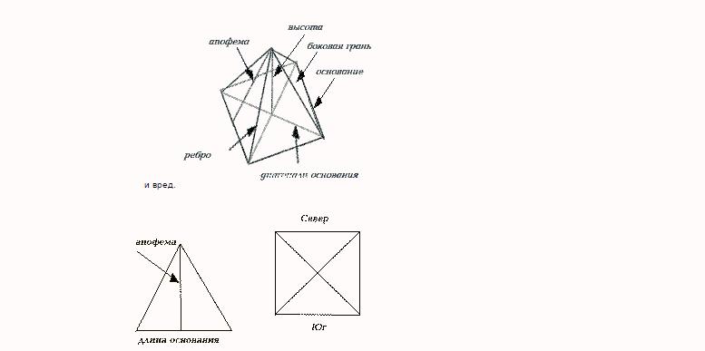 Лечебные свойства пирамид. Yzaa14