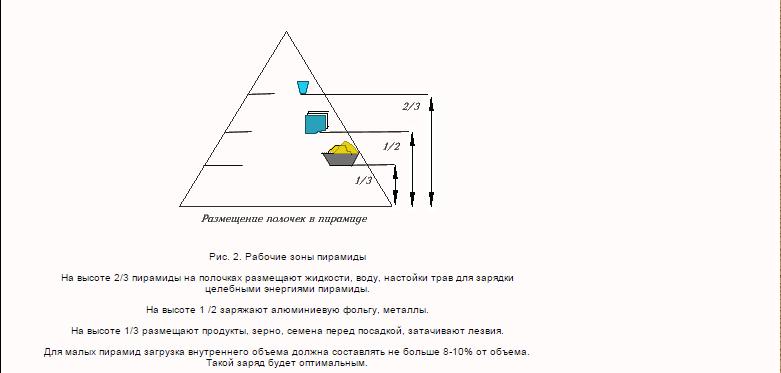 Лечебные свойства пирамид. Yzaa15