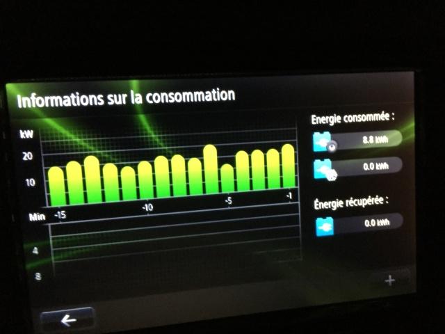 Expérience de vidage de batterie ayant un SOH de 73% Image24