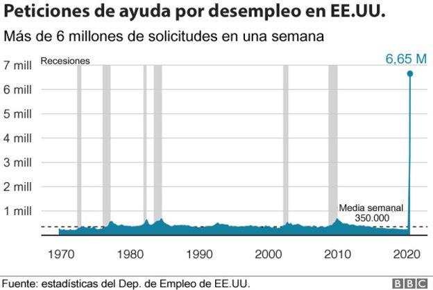 Análisis de mercado USD/CLP 03/04/2020 _1115311