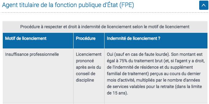 Traitement de demande d'IDV (indemnité de départ volontaire) qui traîne en longueur : 2e refus de la demande (p 5) - Page 3 Captur13