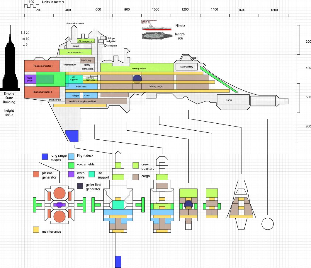 Ship Layouts Nqzqol11