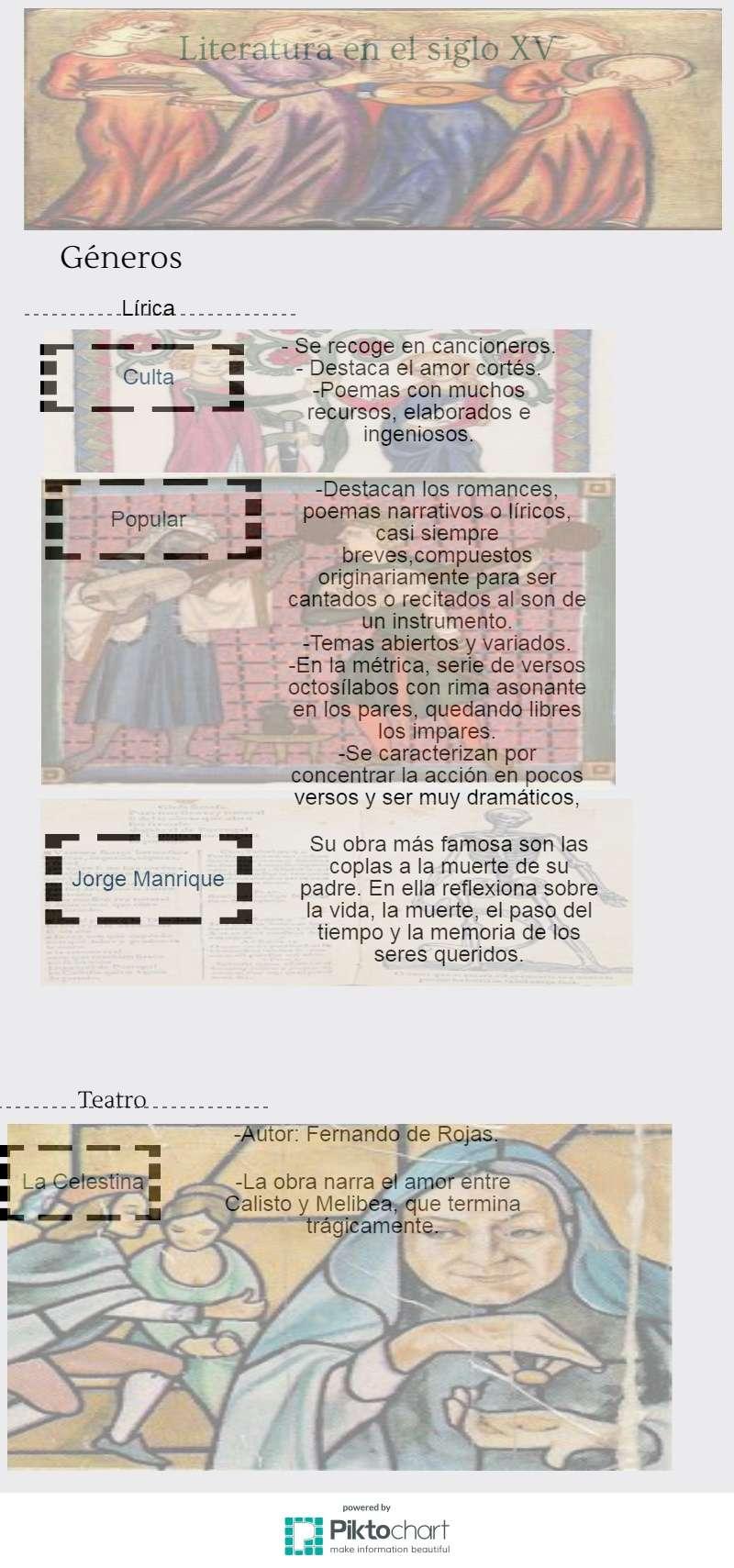 CREA UNA INFOGRAFÍA (ACTIVIDAD VOLUNTARIA PARA 3º ESO) Infogr10