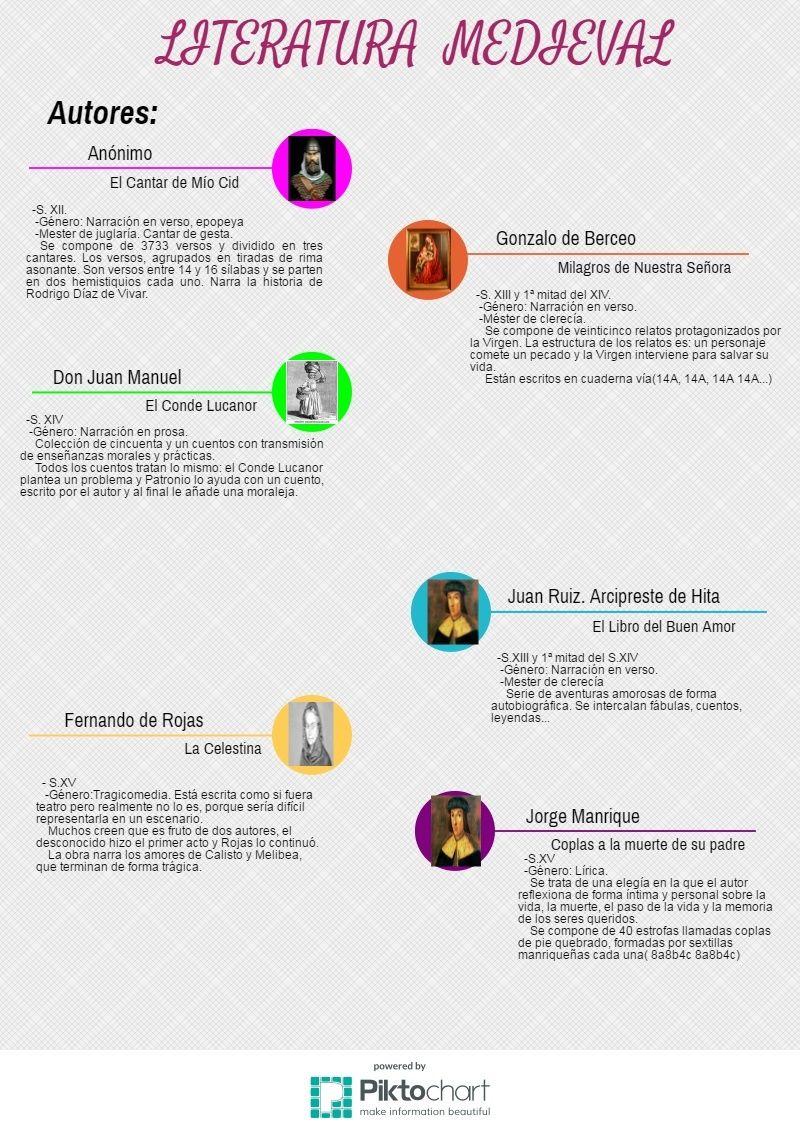 CREA UNA INFOGRAFÍA (ACTIVIDAD VOLUNTARIA PARA 3º ESO) Trabaj10