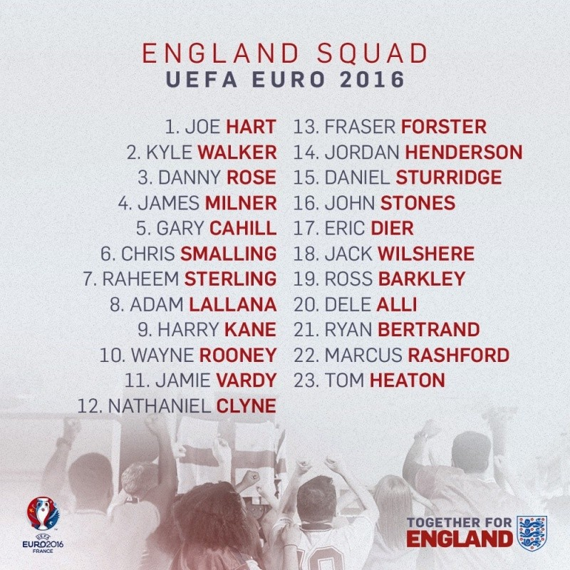 The Next England Squad - Page 15 Image13