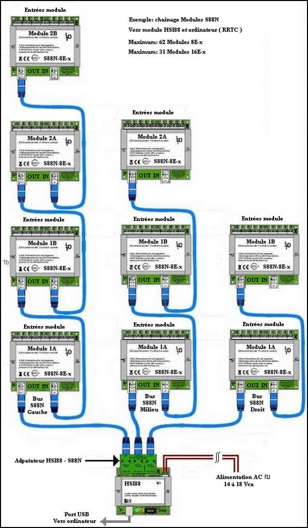 DiCoStation, problème de connexion avec RRTC 1_cabl10