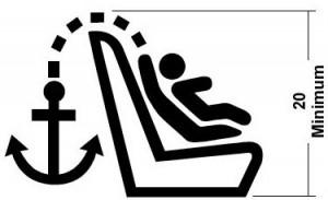 top tether et scenic 3? Logo_t10