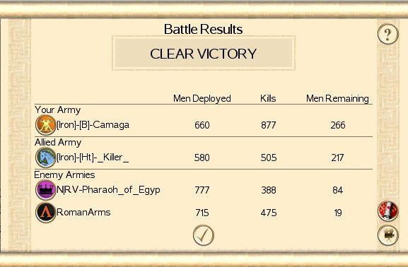 Team Victories 12110