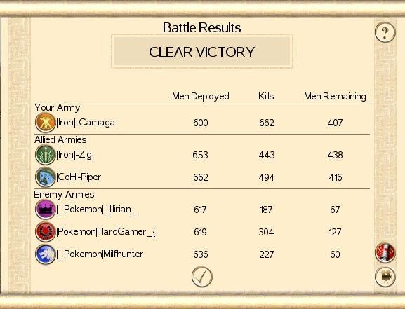 Team Victories 2210