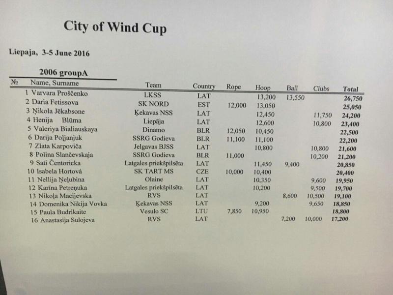 CITY OF WINDS CUP 2016 (Лиепая) - результаты Image-22