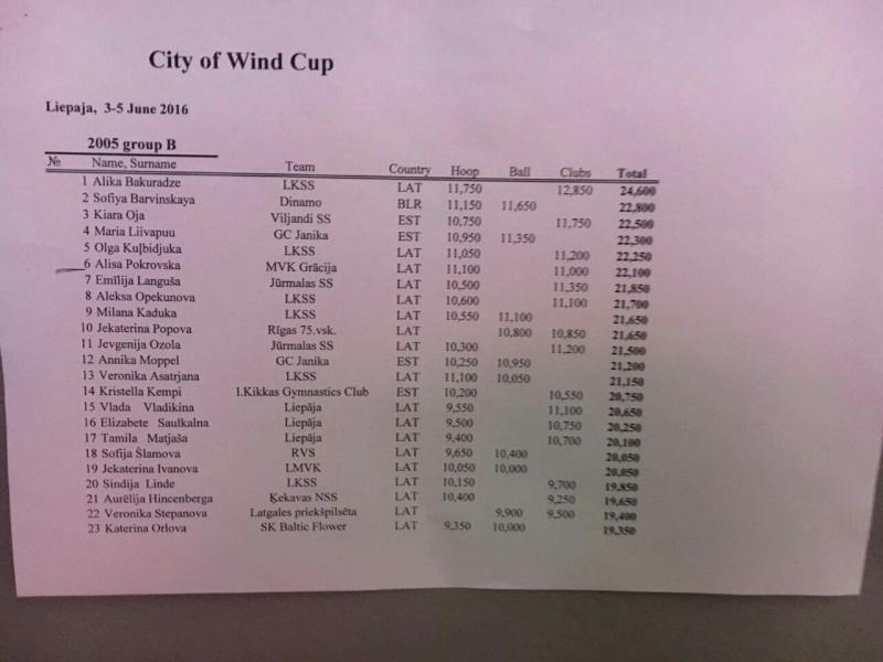 CITY OF WINDS CUP 2016 (Лиепая) - результаты Image-29