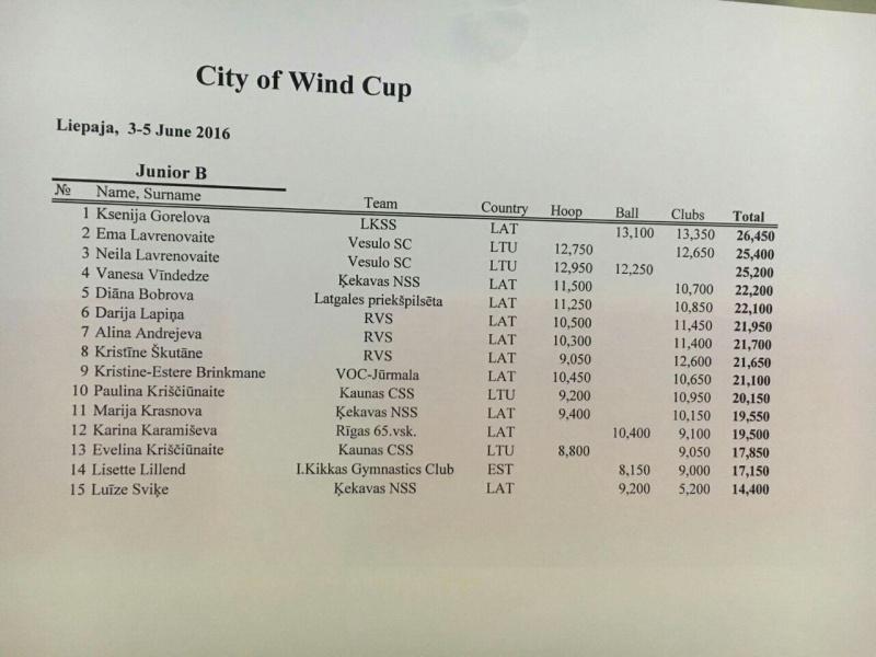 CITY OF WINDS CUP 2016 (Лиепая) - результаты Image-33