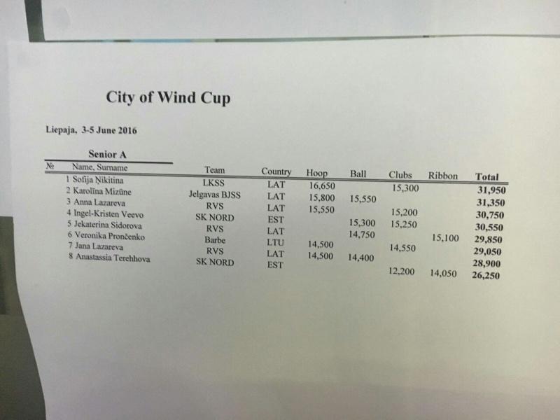 CITY OF WINDS CUP 2016 (Лиепая) - результаты Image-34