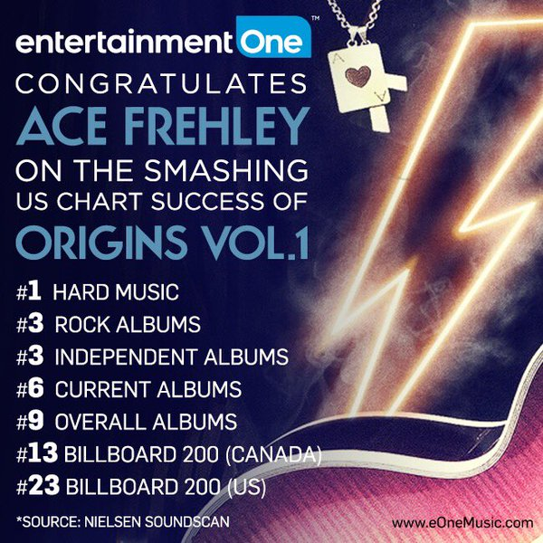 ACE FREHLEY - Origins Vol.1 Cg6zlu10