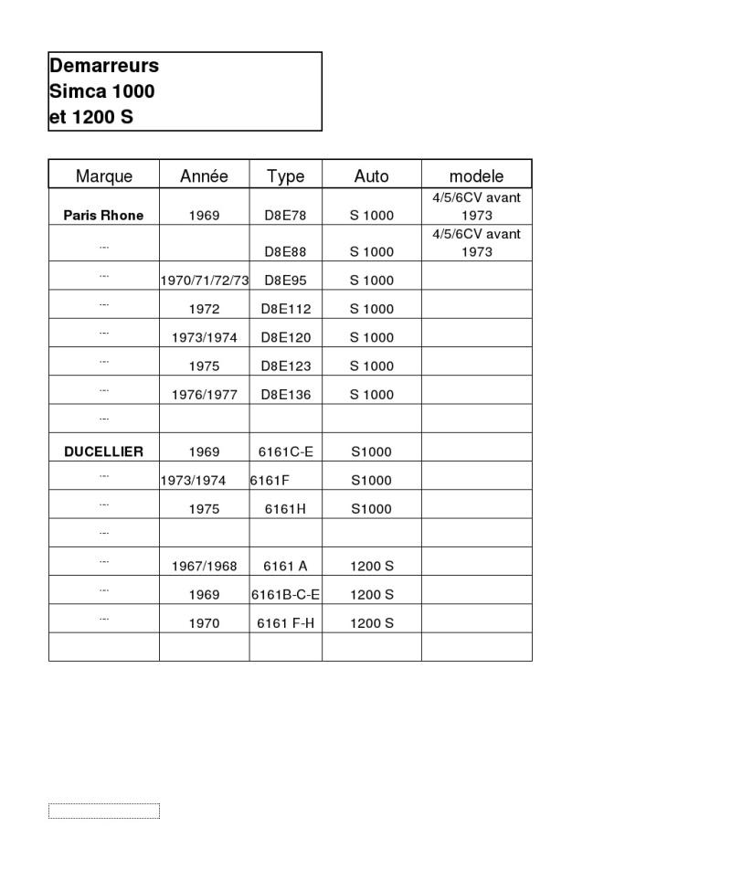 Demarreurs S1000 et 1200S Demarr10