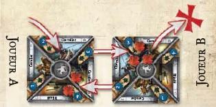 Sid Meier Civilization - les règles Combat11
