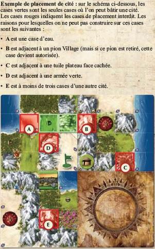 Sid Meier Civilization - les règles Placem10