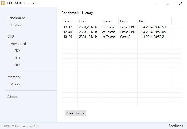 CPU-M Benchmark 1.6.0.0 217