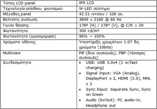 Νέα υπερμεγέθης οθόνη Philips 43 ιντσών με ανάλυση 4K UHD και υποστήριξη MultiView 297