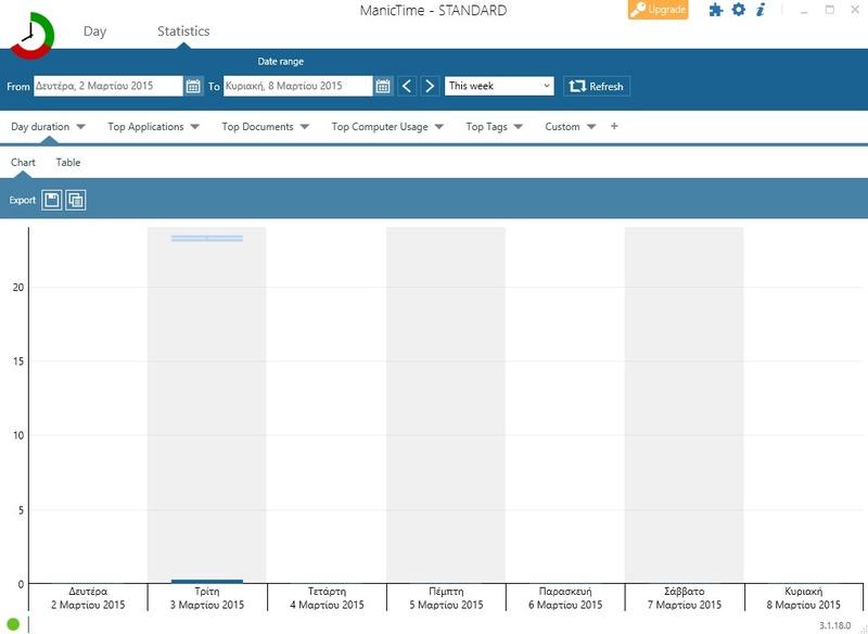 ManicTime 4.5.6.0 - Δείτε το χρόνο που σπαταλάτε σε εφαρμογές, ιστοσελίδες κ.λ.π. 391