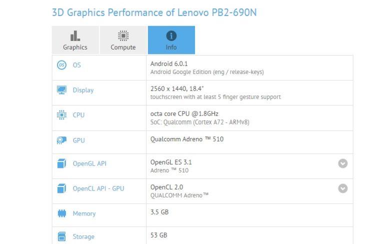 Διέρρευσε από το GFXBench benchmark νέο tablet με οθόνη 18,4 ιντσών από την Lenovo Lenovo10